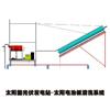 太阳能光伏发电站清洁方案-SOLAR ATC系列太阳电池板清洗系统