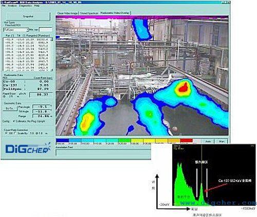 反应堆退役去污辐射剂量测量